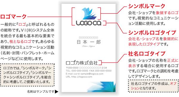 ロゴマークを無料提案!ロゴ化するならロゴカ.comロゴマークの名称